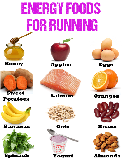 Energy foods for running