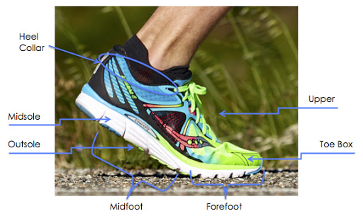 running shoe structure
