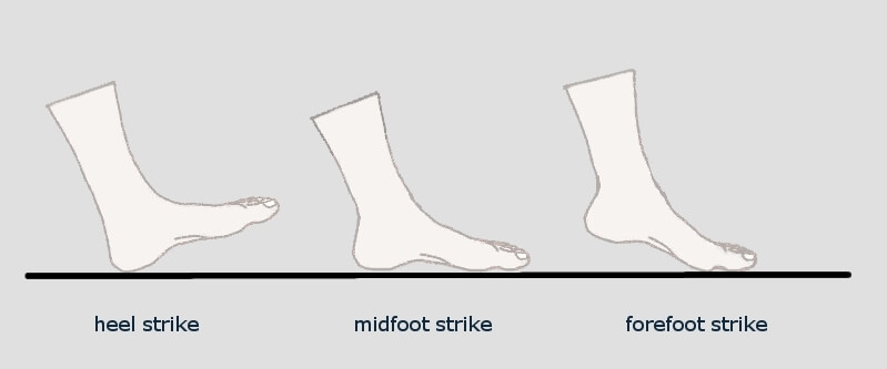 foot strike pattern