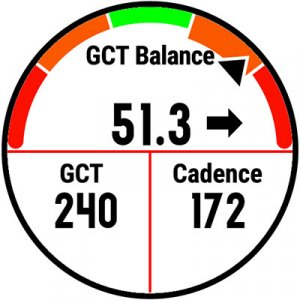 ground contact time and cadence